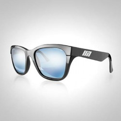 GAFAS METHOD SEVEN COUP HPSX TRANSITION